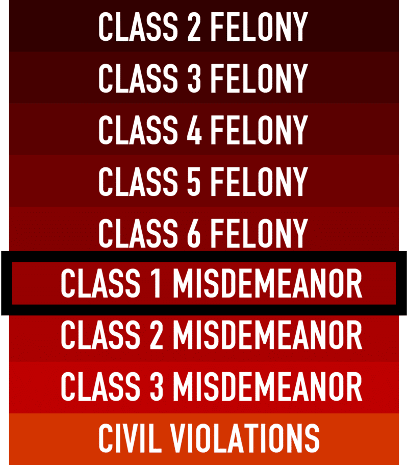 Class 1 Misdemeanor Scale 800x911 2, R&R Law Group