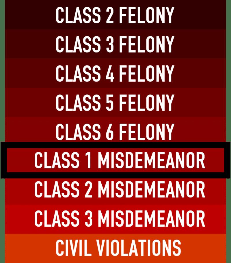 Class 1 Misdemeanor Scale 800x911 6, R&R Law Group